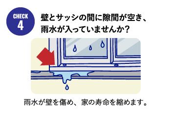 壁とサッシの間に隙間が空き、雨水が入っていませんか?